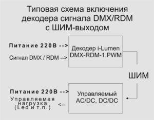 Декодер сигнала DMX/RDM одноканальный с PWM - выходом i-Lumen DMX-RDM-1.PWM